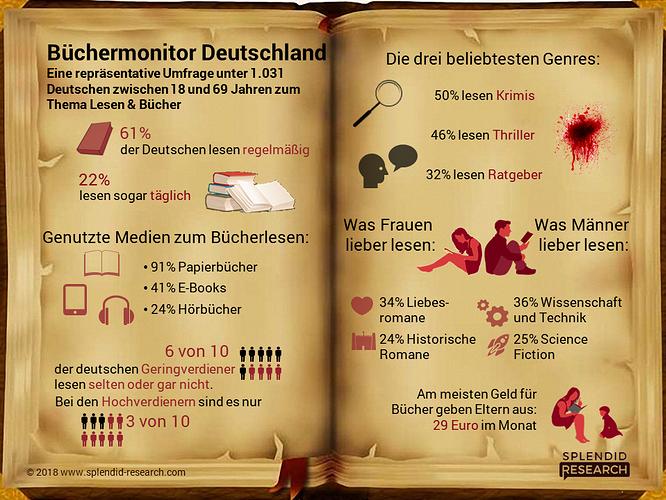 Infografik-buecher-oktober-2017-de4fc8c5