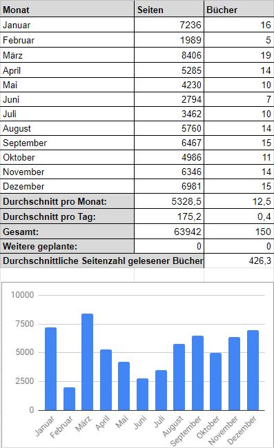 Statistik%202019